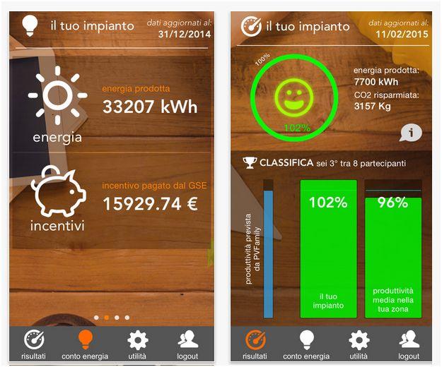 My Solar Family, l'app per gli impianti solari